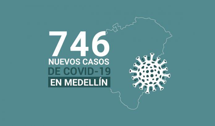 Casos de COVID-19 en de Medellín 22 octubre