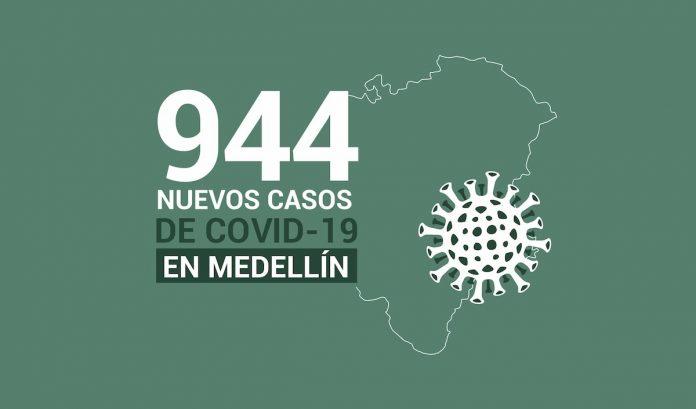 REPORTE DE CASOS NUEVOS DE COVID19 EN mEDELLÍN 9 DE COTUBRE DE 2020