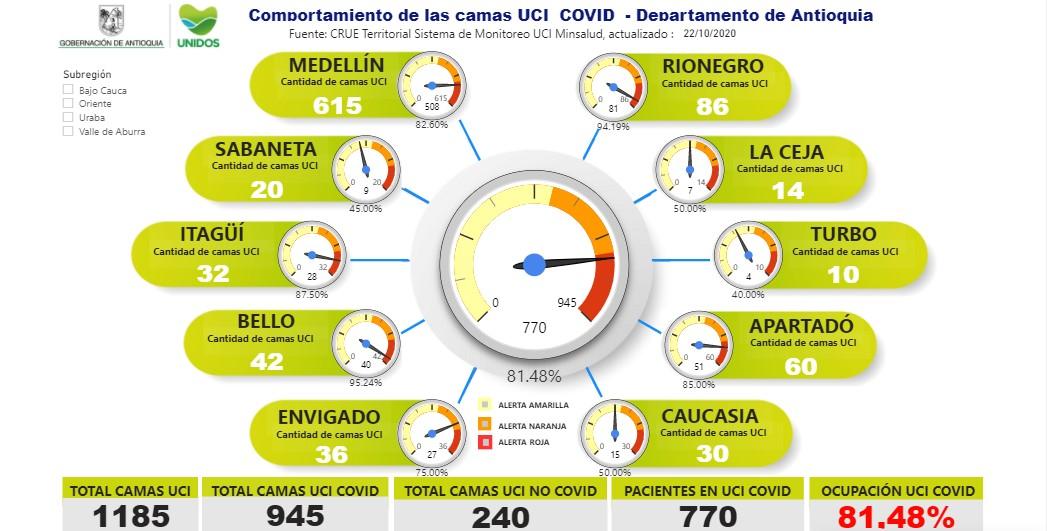 Antioquia declaró alerta roja hospitalaria, ¿Qué incidencia tendrá en Córdoba?