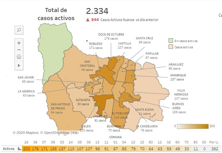 mAPA REPORTE DE CASOS NUEVOS DE COVID19 EN mEDELLÍN 9 DE COTUBRE DE 2020
