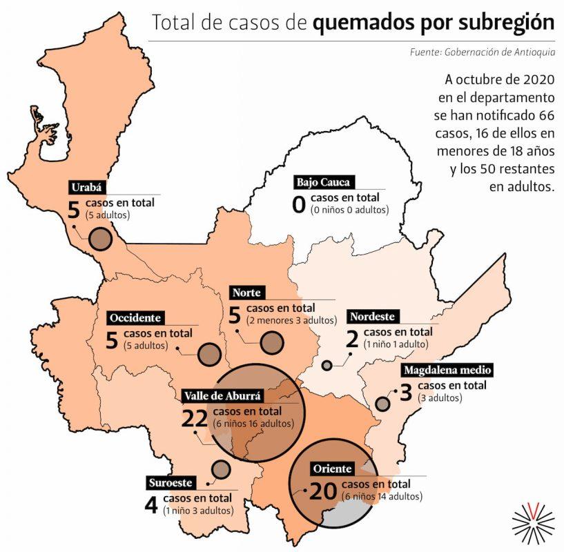 2020-11-04 Gráfico quemados Antioquia