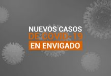 Casos de COVID-19 en Envigado para el jueves 12 de noviembre