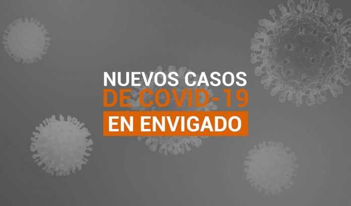 Nuevos casos de COVID19 en Envigado para el martes 16 de marzo