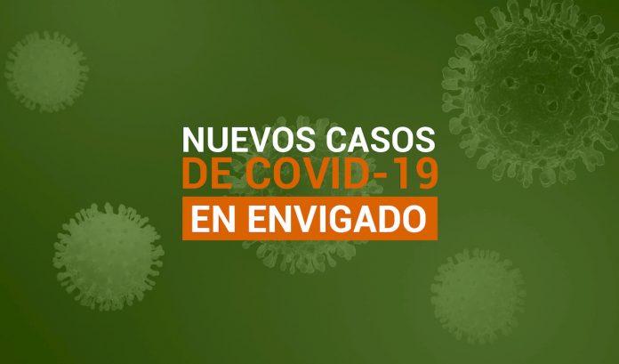 Acumulado de contagios de COVID19 en Envigado para el lunes 15 de marzo