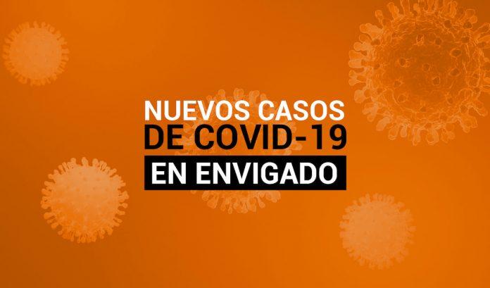 Casos de COVID-19 en Envigado para el lunes 8 de marzo