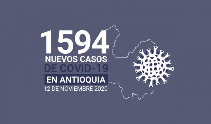 Nuevos casos de COVID-19 en Antioquia este jueves 12 de noviembre