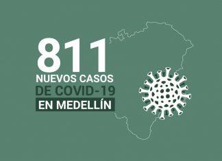 Registro de casos de COVID-19 en Medellín este viernes 13 de noviembre