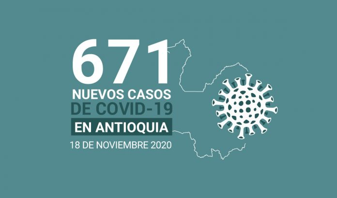 Casos de COVID 19 en Antioquia 18 NOVIEMBRE