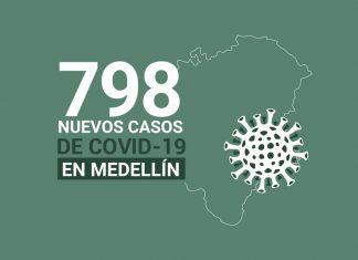 Casos de COVID-19 en Medellín 30 NOVIEMBRE