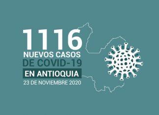 Reporte de nuevos casos de covid19 en Antioquia del 23 de noviembre de 2020