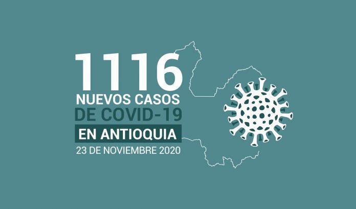 Coronavirus en Colombia: 7.954 nuevos casos y 168 fallecidos
