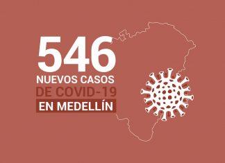 Reporte de nuevos casos de covid19 en Medellín del miércoles 18 de noviembre 2020 Meme