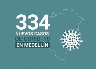 Reporte de nuevos casos de covid19 en Medellín del miércoles 19 de noviembre 2020