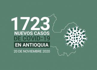 Covid19 en Antioquia del miércoles 20 de noviembre