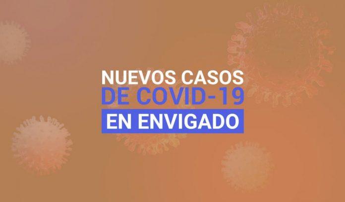 Casos de COVID-19 en Envigado para el martes 29 de diciembre