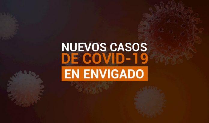 Casos de COVID-19 en Envigado