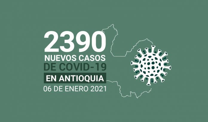 2021-01-06 - Reporte COVID Antioquia