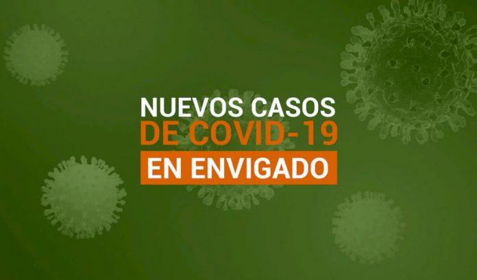Más de 22.000 contagios de COVID19 ha tenido Envigado en el tiempo de la pandemia