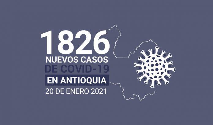 Casos de COVID-19 en Antioquia enero 20