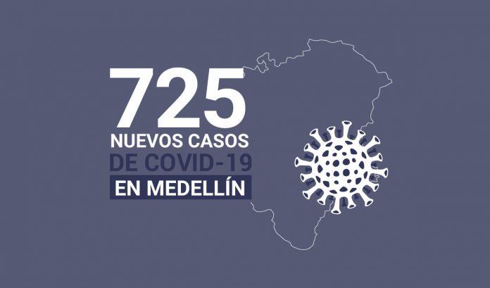 Casos de COVID-19 en Medellín enero 26