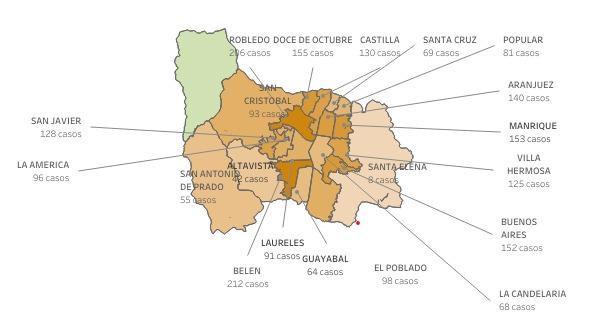 Grafico casos nuevos de covid 19 en Medellín lunes 25 de enero 2021