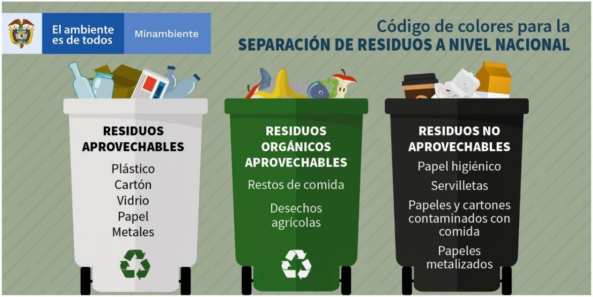 Nuevo código de colores para la separación de residuos
