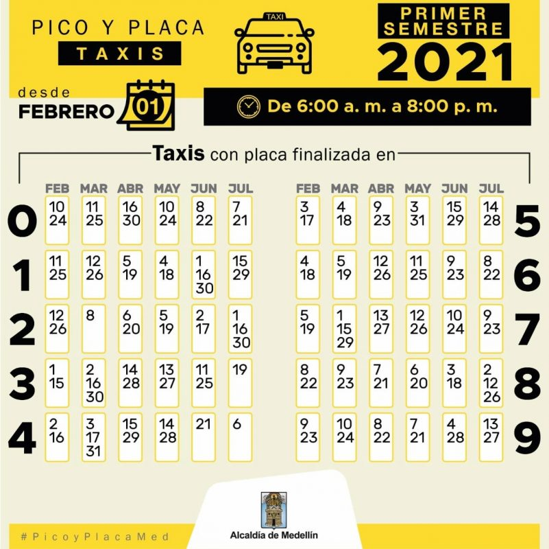 Rotación Pico y placa taxis Primer semestre de 2021