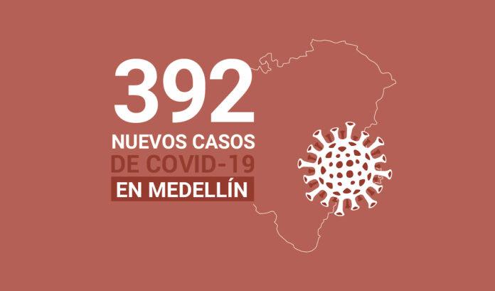 2021-02-11 Reporte COVID Medellín