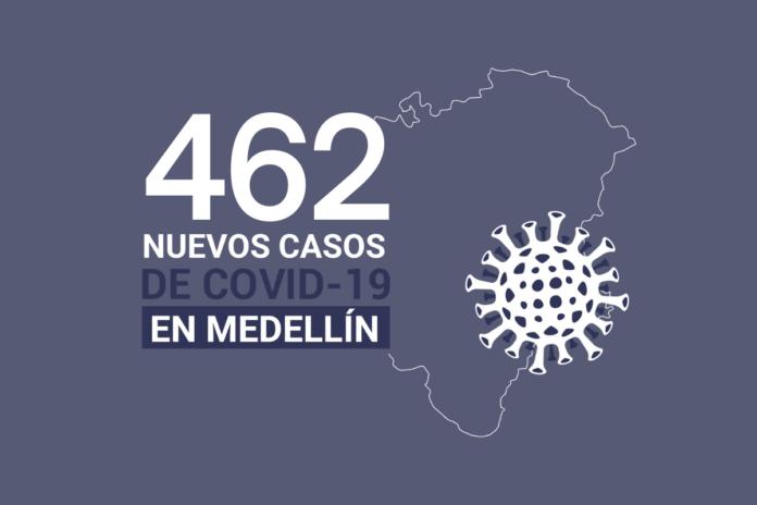 Covid-19 en Medellín febrero 25