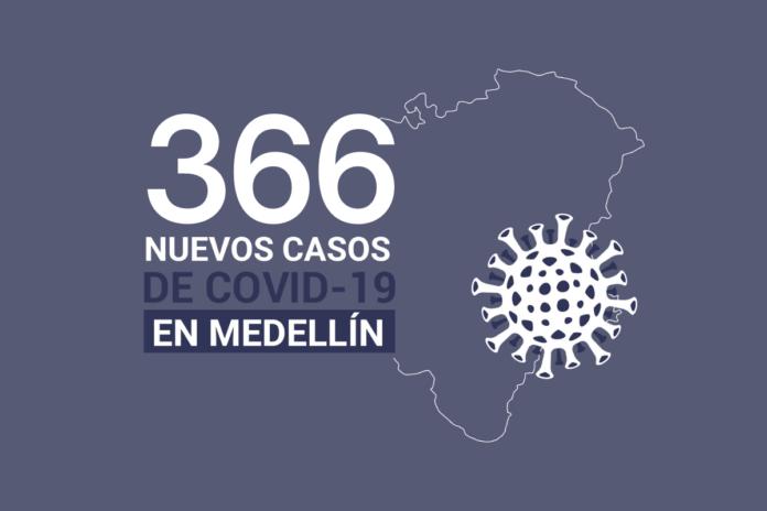 Covid-19 en Medellín febrero 12