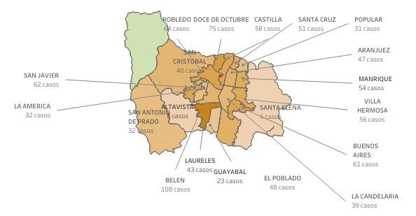 Casos de Covid Medellín febrero 8