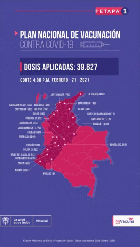 Vacunación contra el COVID-19 en Colombia 21 de febrero