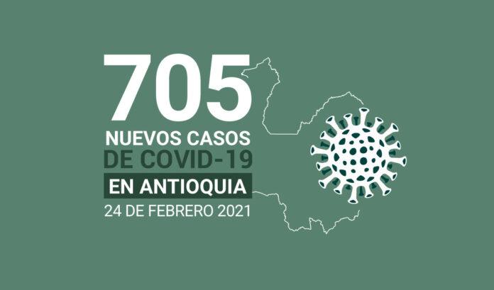 Covid-19 en Antioquia el 24 de febrero