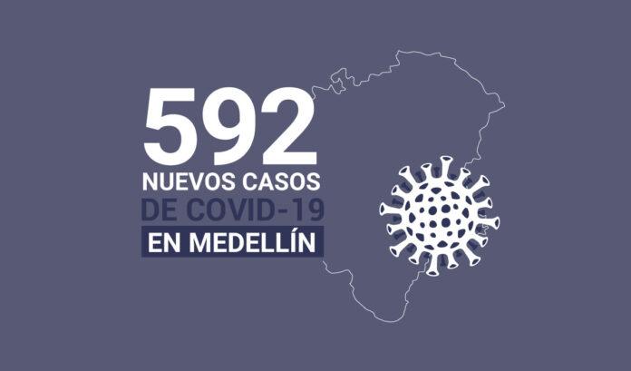 Covid-19 en Medellín el 23 de febrero