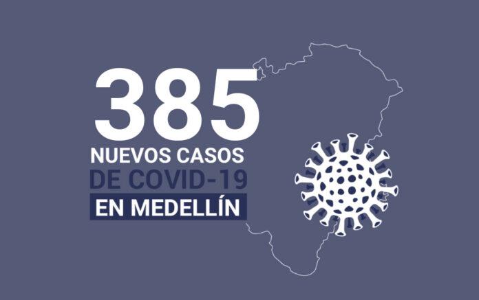 Covid-19 Medellín el 15 de febrero