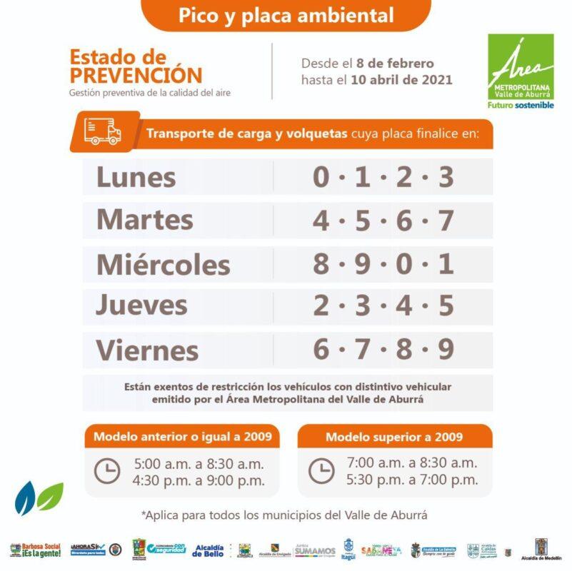 Así aplicara el pico y placa ambiental en Medellín en marzo