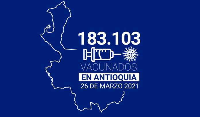 Balance de vacunación contra en Antioquia: 176.574 dosis contra el COVID-19