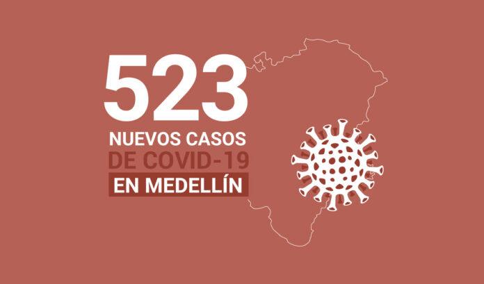 Nuevos contagios de COVID19 en Medellín para el viernes 19 de marzo