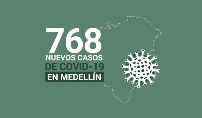 Reporte de casos COVID19 en Medellín para el martes 23 de marzo