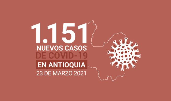 Nuevos contagios de COVID19 en Antioquia para el martes 23 de marzo