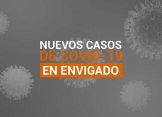 103 son los casos activos de COVID19 en Envigado al 25 de octubre