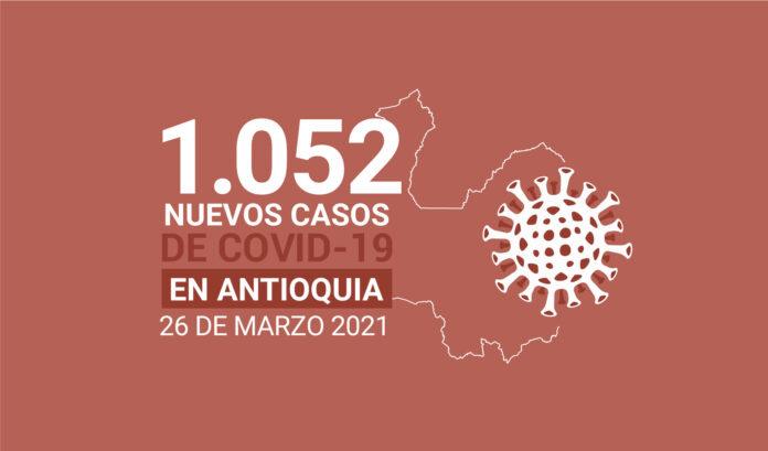 Nuevos contagios de COVID19 en Antioquia para el jueves 25 de marzo