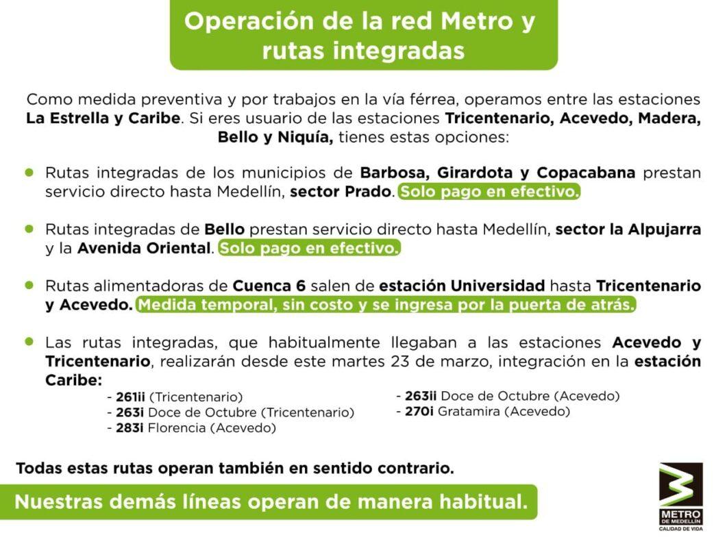 Conozca en la imagen la operación de la red Metro y sus rutas integradas.