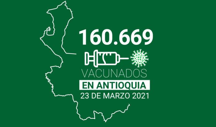 Vacunacion en Antioquia contra COVID19 22 de marzo de 2021
