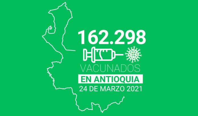 Aplicación de dosis de vacunas anti COVID19 en Antioquia se ubica en 84.5%