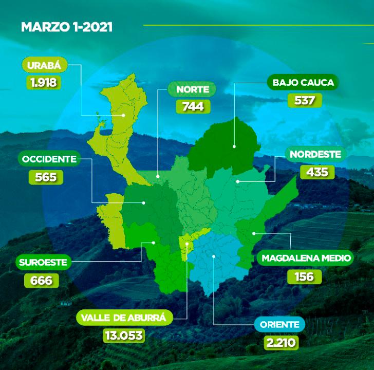 Así va la vacunación contra la Covid-19 en Medellín y Antioquia