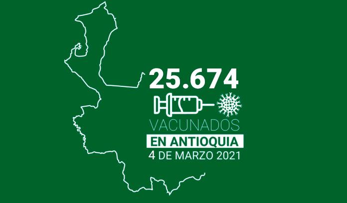 Vacunación en Antioquia hasta este 4 de marzo