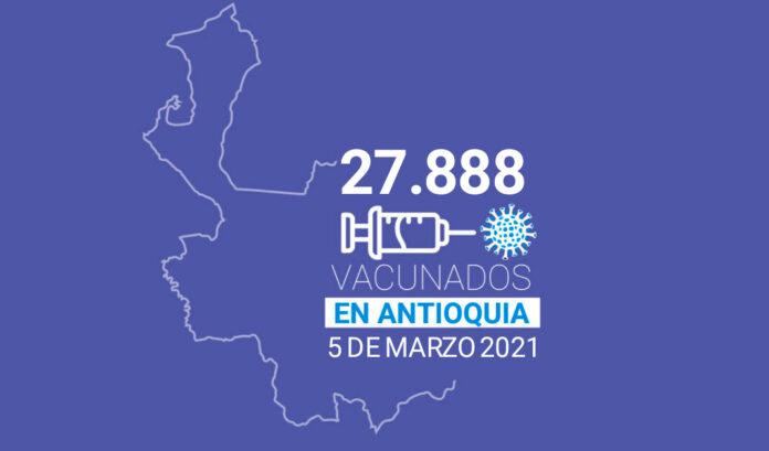 Balance de vacunación en Antioquia y Medellín marzo 5