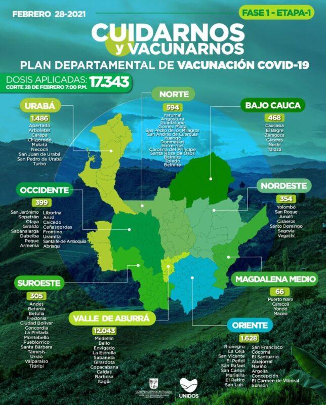 Vacunas contra convid-19 en Antioquia