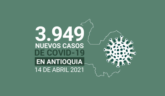 Antioquia sumó 3.796 nuevos casos de COVID19